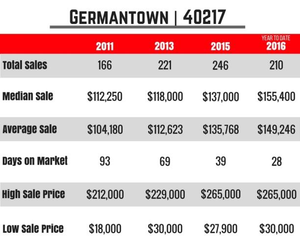 germantown-40217